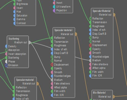 Screenshot of the Nodegraph Editor in Daz Studio Octane showing a scattering node.