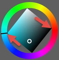 The colour picker within octane – a colour set to absorb blue will scatter as red.